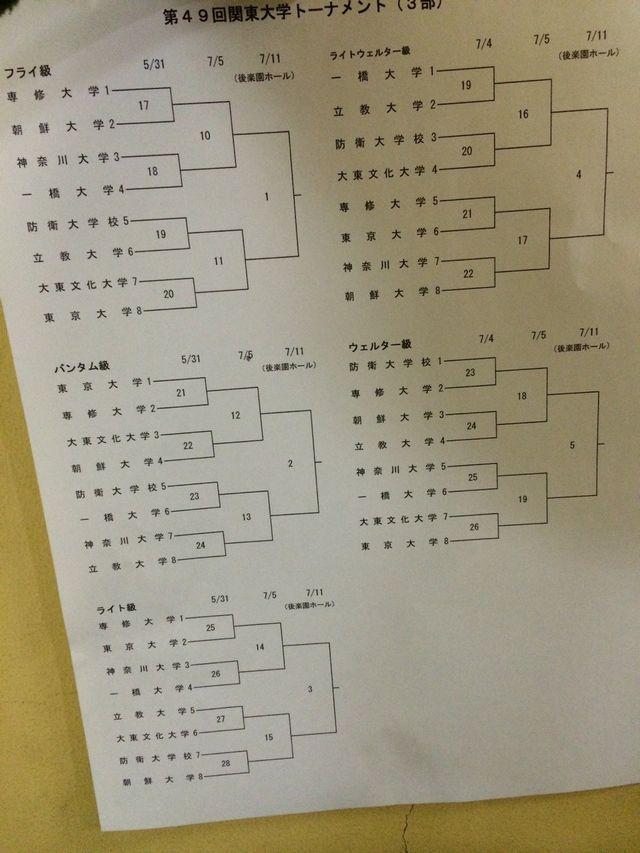 tournament2015